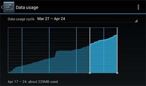 android-data-usage