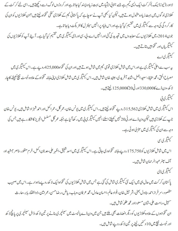 Salaries That Pakistani Cricket Players